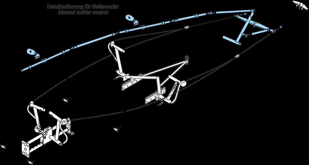 Handreglage för rudret (teknisk ritning hur det fungerar)